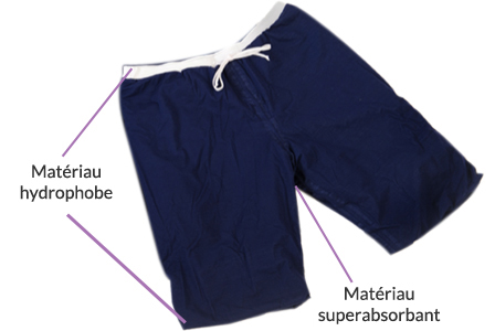 Composition du pantalon