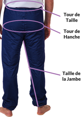Taille, hanche, jambe